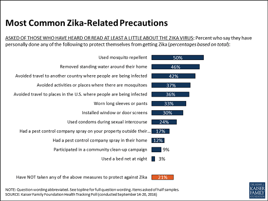 Zika_Slides_for_Email_Alert2.png