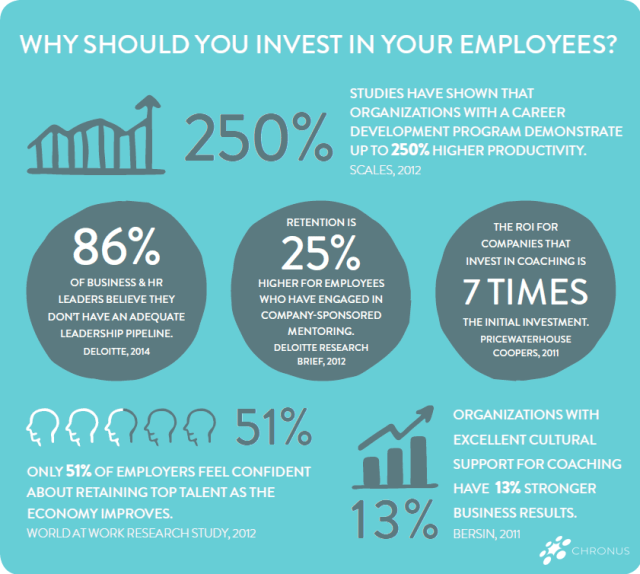 invest in employees
