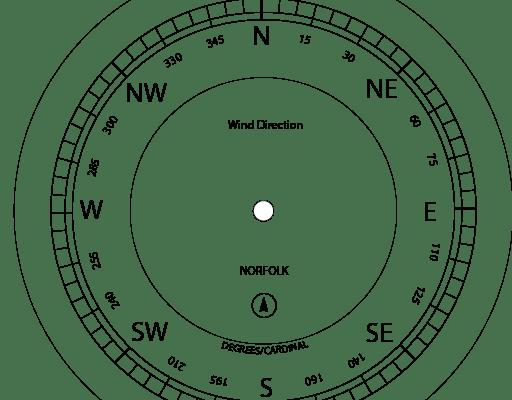Wind Direction Dial - Illustrator