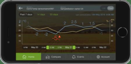 ConnectedCrops Mobile App