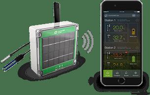 ConnectedCrops Solution