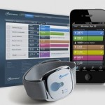 CES 2012 – Bodymedia updates its Fitbit/Jawbone Up rival – the Fit