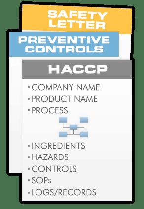 HACCP - Preventive Controls Plans