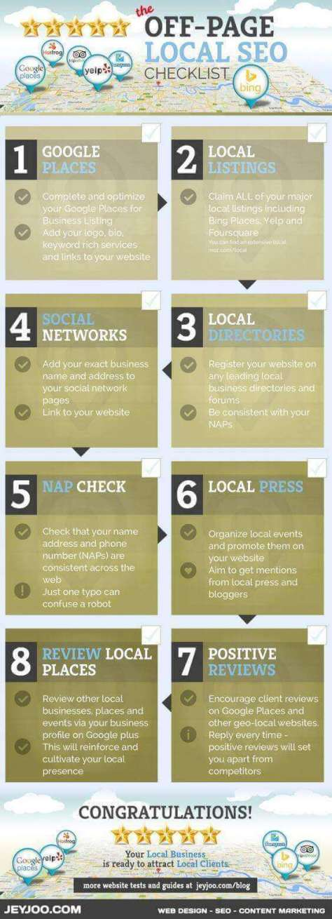 Local SEO Infographics 2016