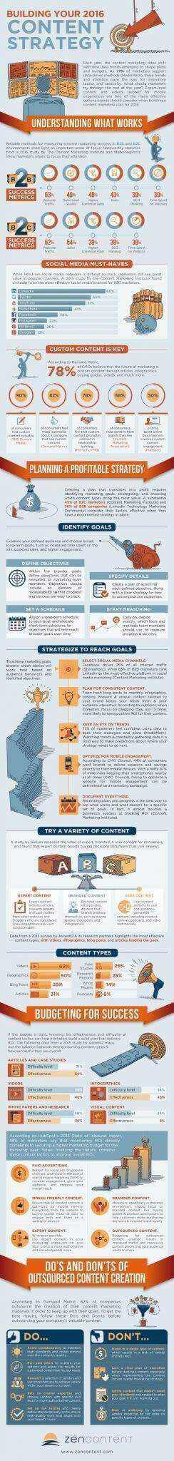 2016-SEO-Strategies