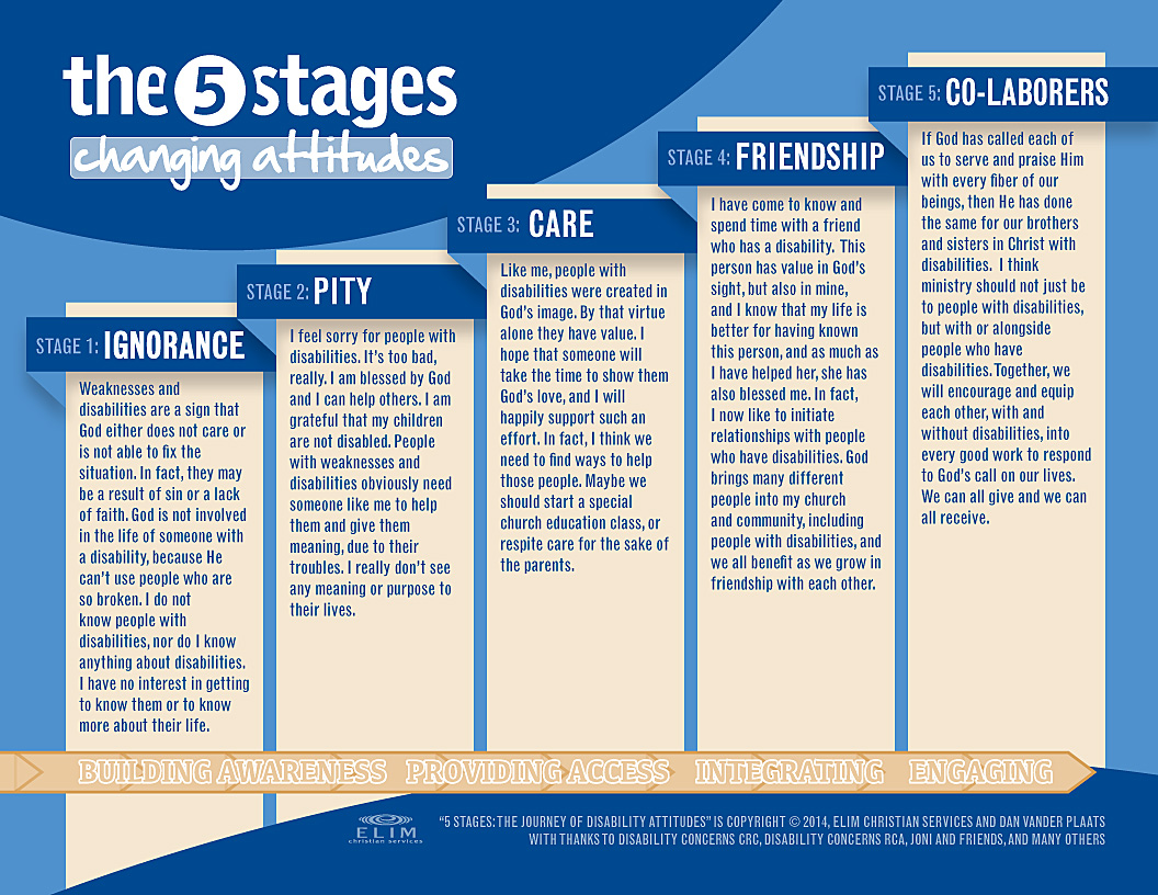 The 5 Stages - Attitudes