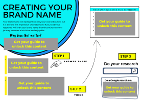 How to create a brand name worksheet template
