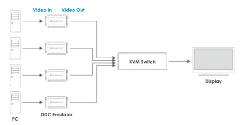 EDID_diagram_switch