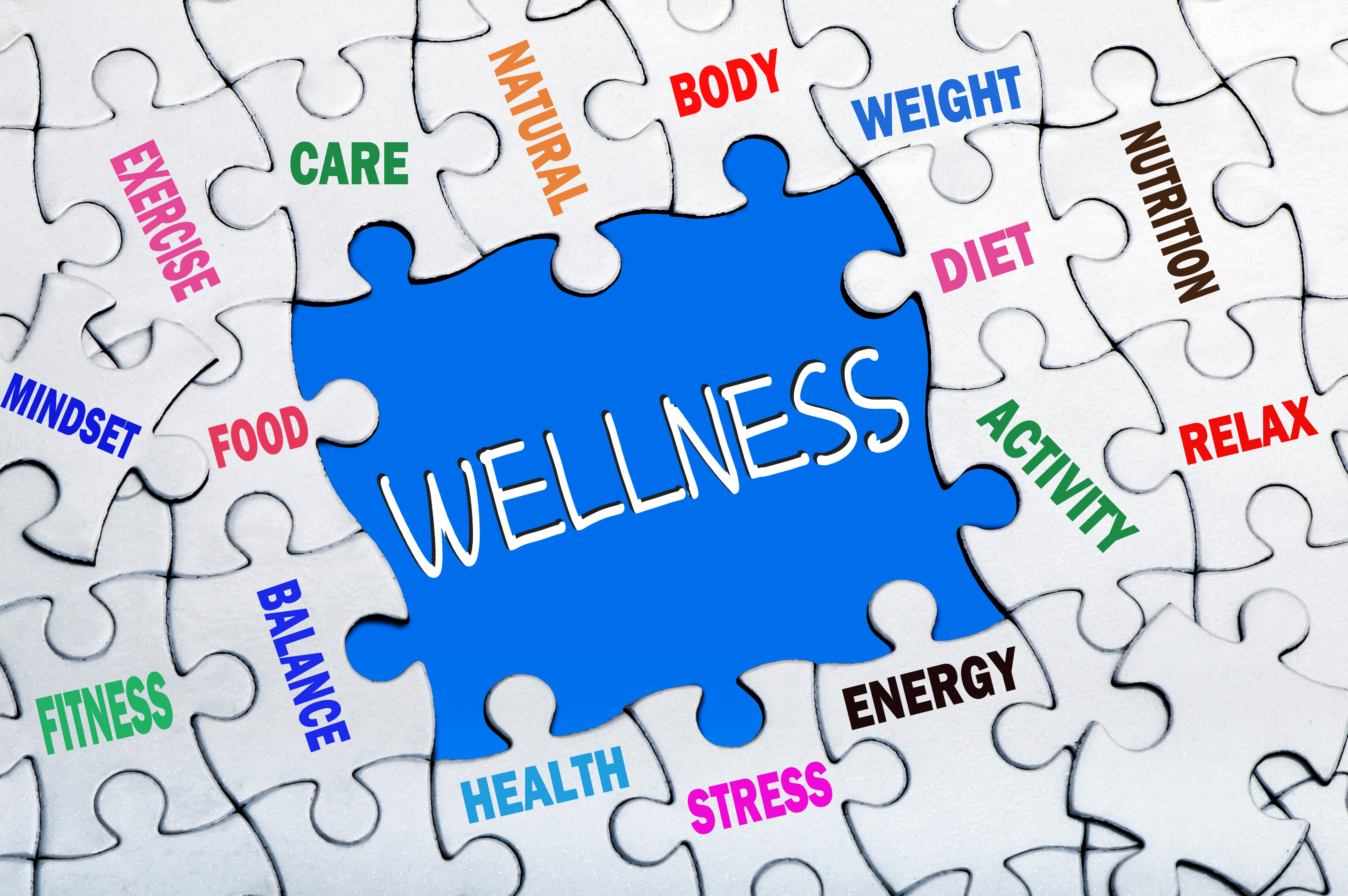 Assessing The Health Of Wellness Programs Under Eeoc