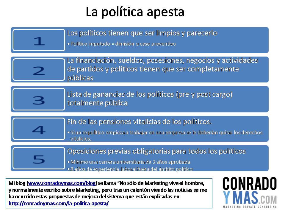 La Política Apesta