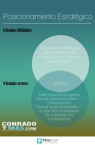 Infografía de Posicionamiento Estratégico