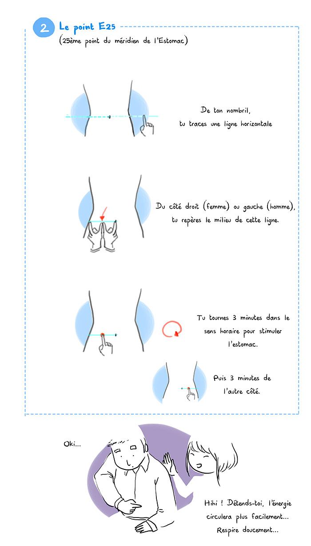 Digitopuncture (2)