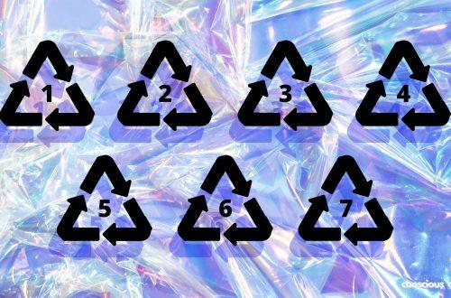 Plastic types 1-7 symbols. plastic texture in background