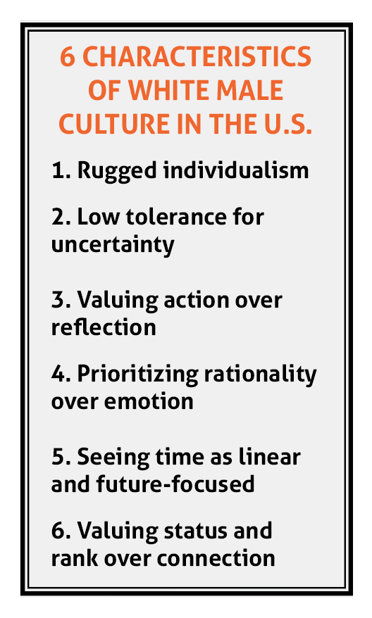 6 Characteristics of White Male Culture in the U.S. - 1. Rugged individualism 2. Low tolerance for uncertainty 3. Valuing action over reflection 4. Prioritizing rationality over emotion 5. Seeing time as linear  and future-focused 6. Valuing status and rank over connection