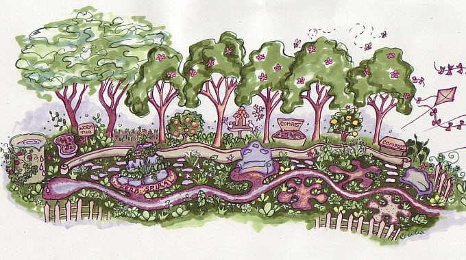 Permaculture-What-is-it-and-Why-is-it-Important