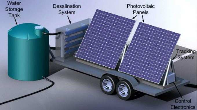 Scientists Turn Salt Water Into Drinking Water Using Solar
