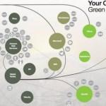 Greenpeace Ranks Eco-Friendliness of Online Giants & the Winner Is…