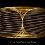 The Torus and Magnetic Fusion in the Ancient Rig Veda