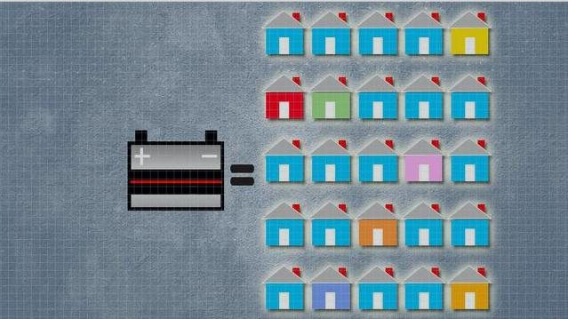recycled-car-battery