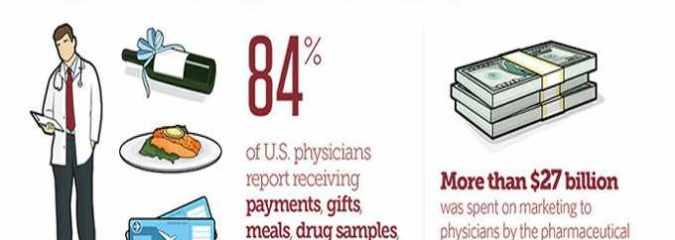 Big Pharma Spent $27 Billion Marketing to Doctors in 2012
