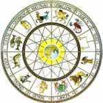 Weekly Horoscopes 31st July 2017