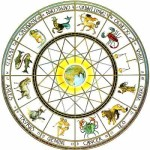 Weekly Horoscopes 30th April 2018