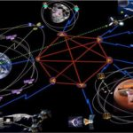NASA To Install Solar System-Wide Internet On The ISS