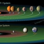 NASA Astronomers Discover New Solar System Where Life May Exist