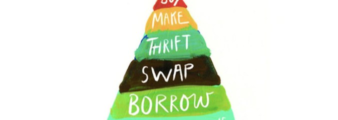 """Why Shopping Should Be a Last Resort – The """"Buyerarchy"""" of Needs"""
