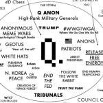 Q's Messiah Complex
