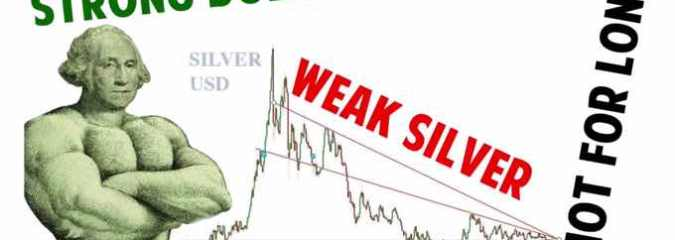 WATCH: Strong Dollar! Weak Silver! Not For Long!!!