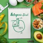 How to Lose Weight Effectively On A Keto Diet