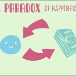 What Makes Us Happier Than Money? | The Science of Happiness