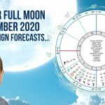 Cancer Full Moon December 29th/30th 2020 + Zodiac Sign Forecasts