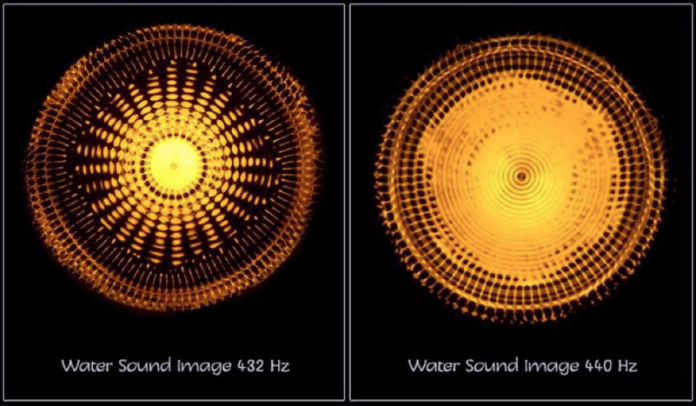Back to 432 Hz - The Hidden Power of Universal Frequency and Vibration1
