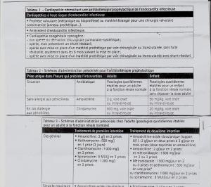 TABLEAU ANTIBIOTIQUE info dentaire 001