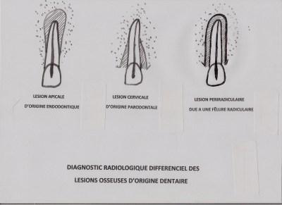 DIAGNOSTIC FELURE 001