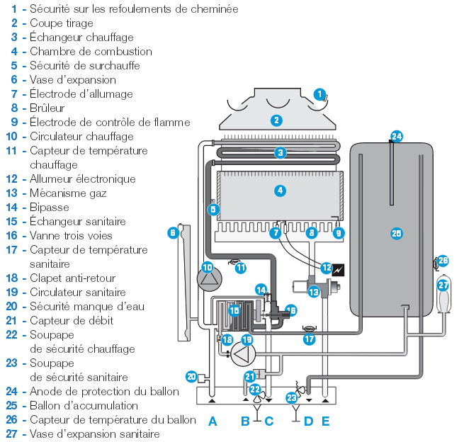 manometre pression eau