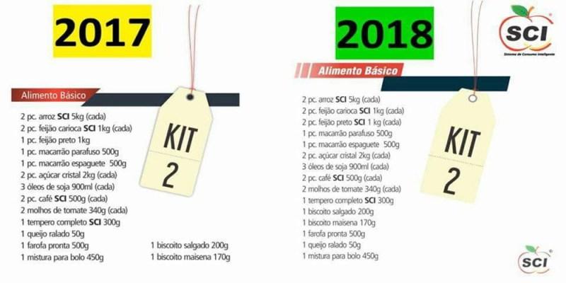 KIT 2 - SCI – Sistema de Consumo Inteligente | Oportunidade