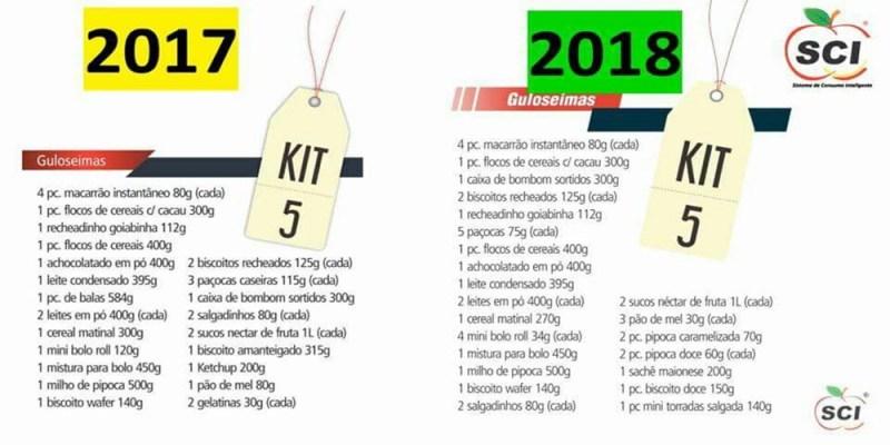 KIT 5 - SCI - Sistema de Consumo Inteligente | Oportunidade
