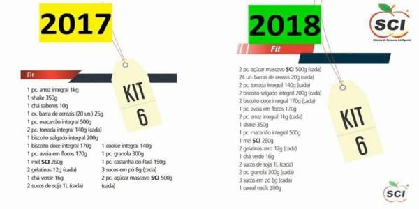 KIT 6 - SCI - Sistema de Consumo Inteligente | Oportunidade