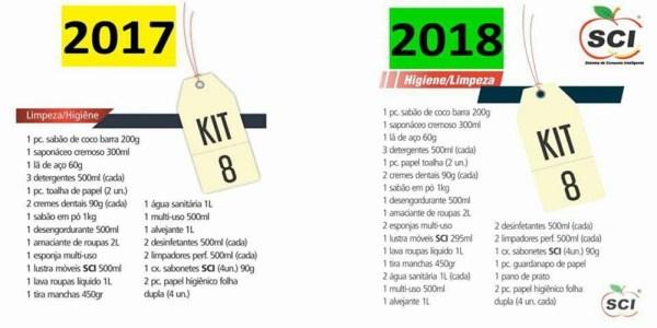 KIT 8 - SCI - Sistema de Consumo Inteligente | Oportunidade