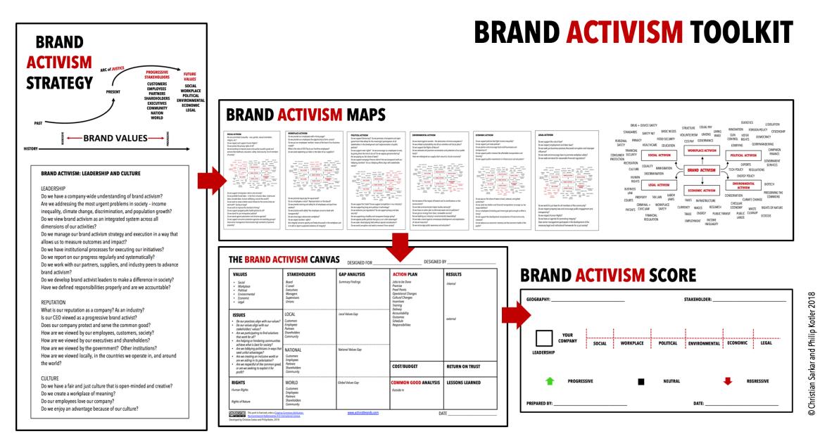 brand activism toolkit