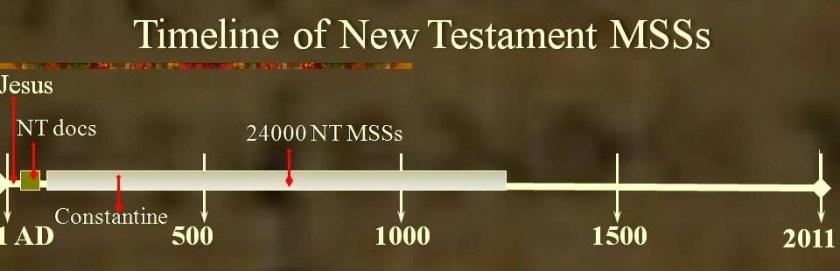 NT Manuscripts