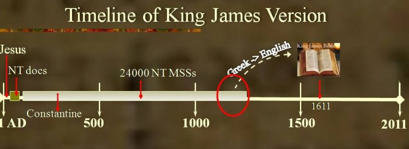 Where we got the King James Bible