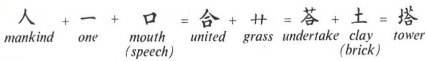 Chinese: mankind + one + speech = united; +grass/weeds