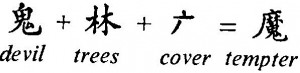 Chinese: 'Devil' + under 'cover' + '2 trees' = 'tempter'