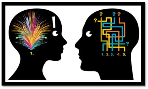 Caracteristicas De Los Pensamientos Racionales e Irracionales