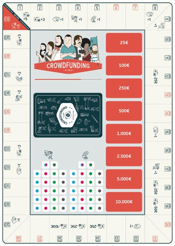 crowdfunding juego