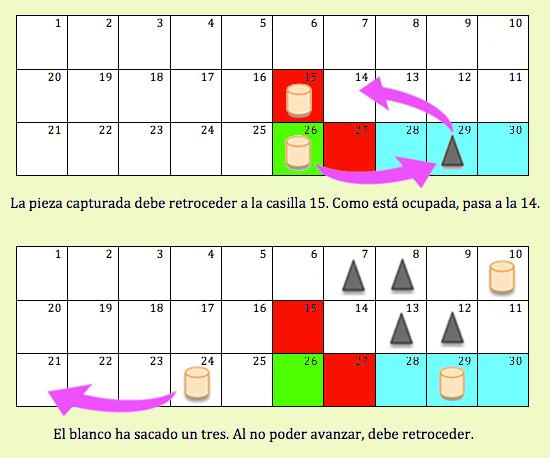 Senet-reglas-2